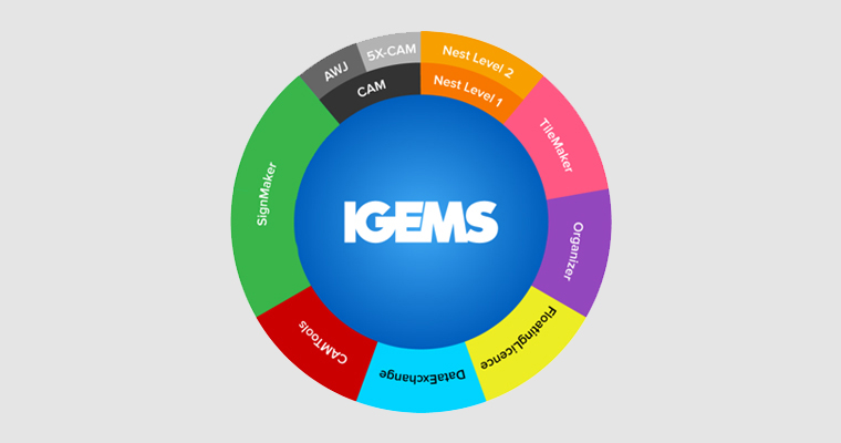 IGEMS software package