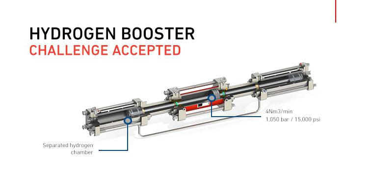 Resato introduces hydrogen booster